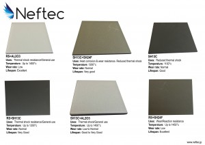 Coatings with uses